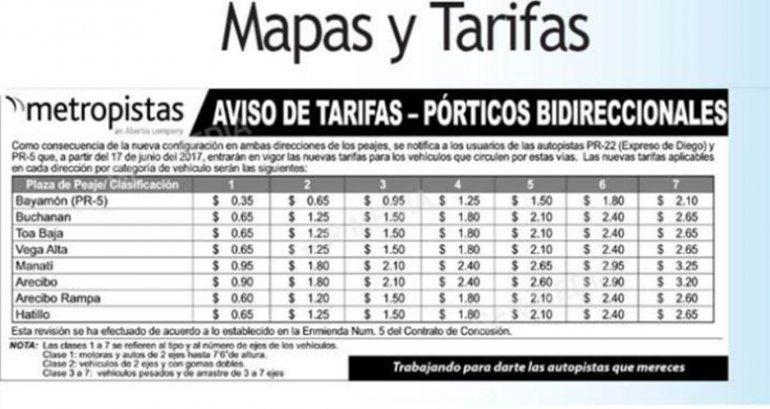Cerca el aumento en el costo de peajes en autopista De Diego y la PR-5